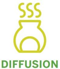 Diffusion Application Method